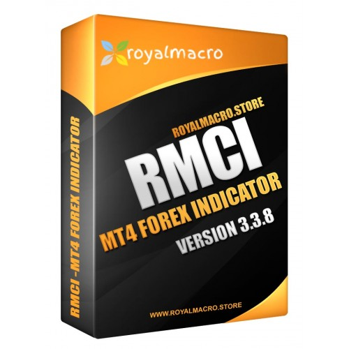RM Super Indicator (RMCI)